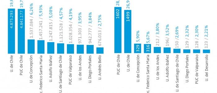 Ranking de calidad de alumnos